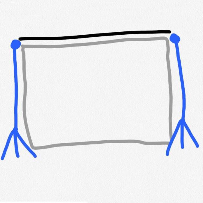 goalposting